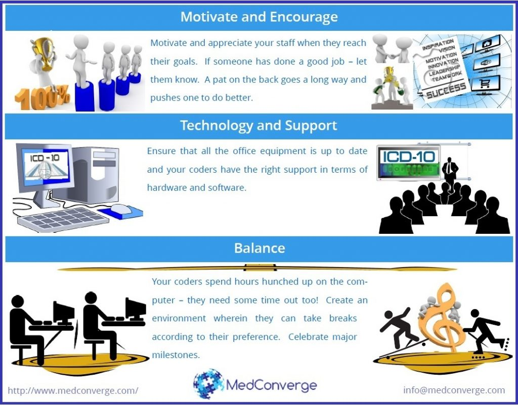MedConverge_Increasing_Coder Productivity_Tips_2
