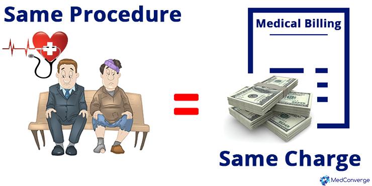 02 AvoidMedical Billing Fraud_MedConverge_Same procedure – same charge 03-18-16