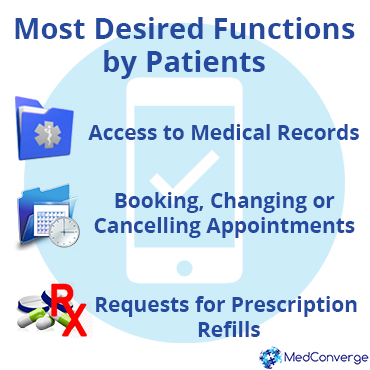 Most Desired Functions in Health Apps_MedConverge 03-11-16