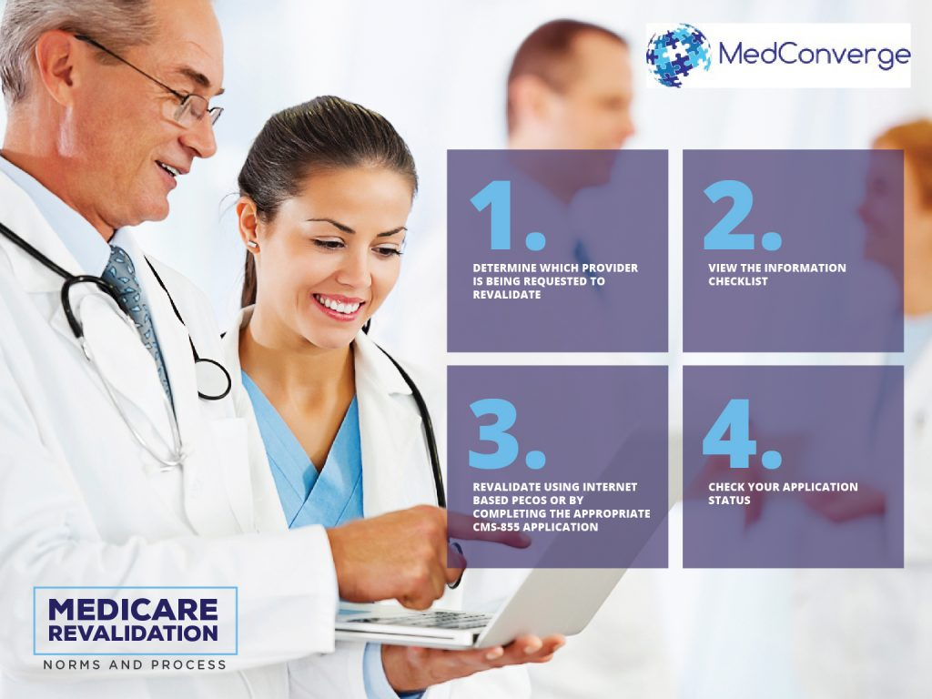 01 Blog Medicare Revalidation Norms and process_04-15-16 AN-02