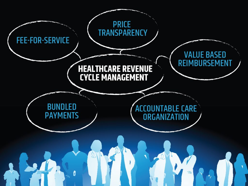 02 5 Commonly Used Healthcare Revenue Cycle Management Terms_MedConverge 04-29-16