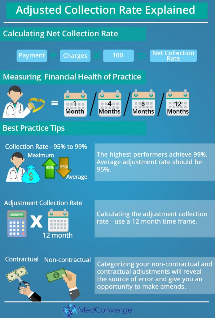 10 steps to the medical billing process We examine and explain the eight simple steps of the medical billing process.