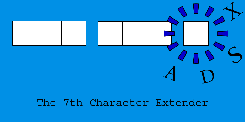 7th Character ICD-10