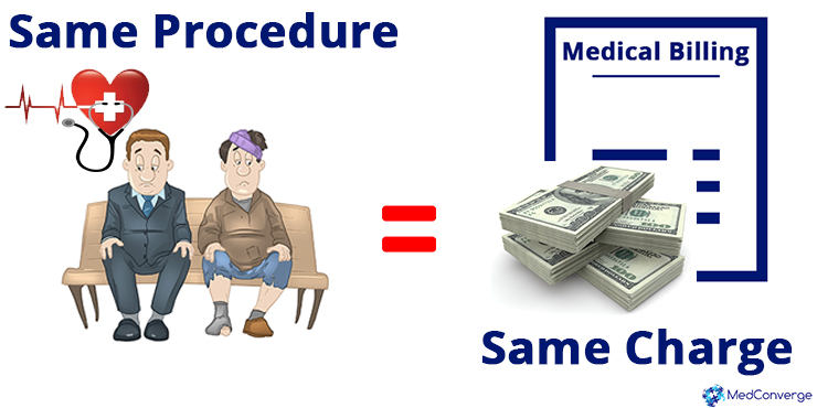 02 AvoidMedical Billing Fraud_MedConverge_Same procedure – same charge 03-18-16