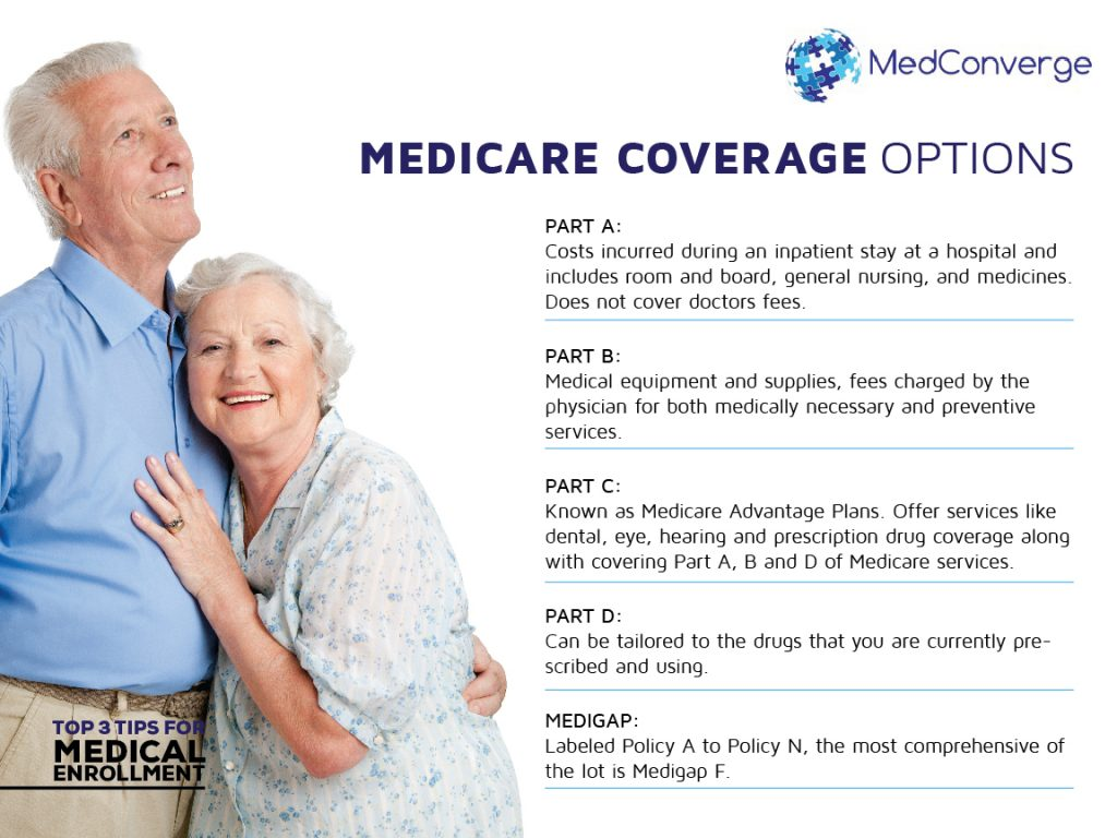 02 Top 3 Tips for Medicare Enrollment Coverage Options_MedConverge 04-18-16 AN-02